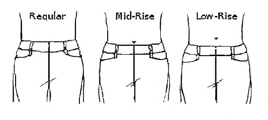 Guide to waist length on Ariat® Breeches